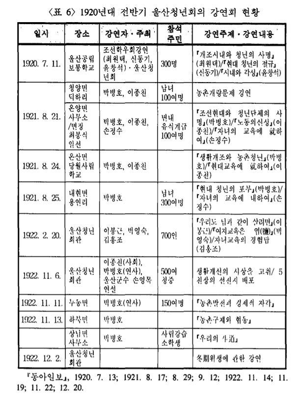 청년회강연.JPG