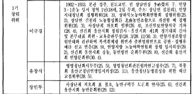 신간회03.JPG